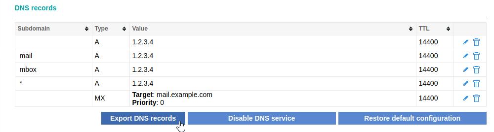 Export DNS records