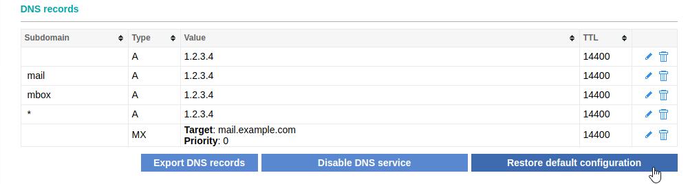 Restore default  configuration